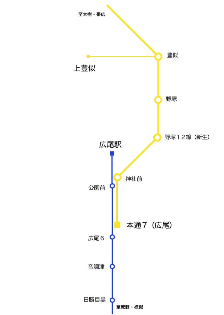 f:id:Zentokachinoriai:20180512142540j:plain