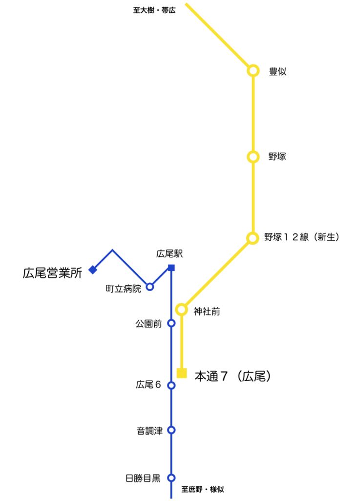 f:id:Zentokachinoriai:20180512142556j:plain