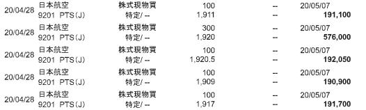 f:id:ZiLchan:20200912053232p:plain