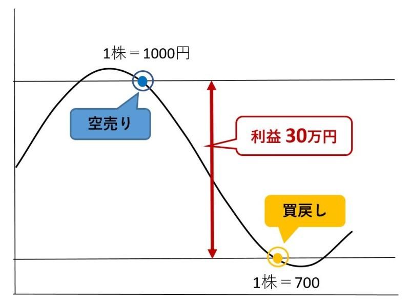 f:id:ZiLchan:20200913143340j:plain