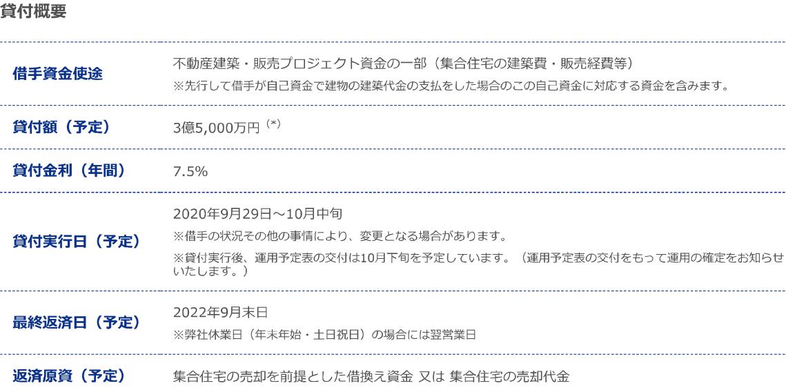 f:id:ZiLchan:20200917071839p:plain