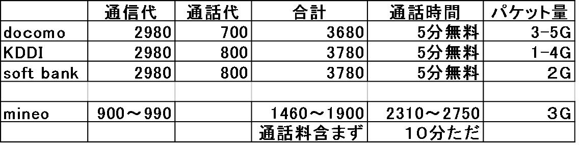 f:id:ZiLchan:20200919140954p:plain