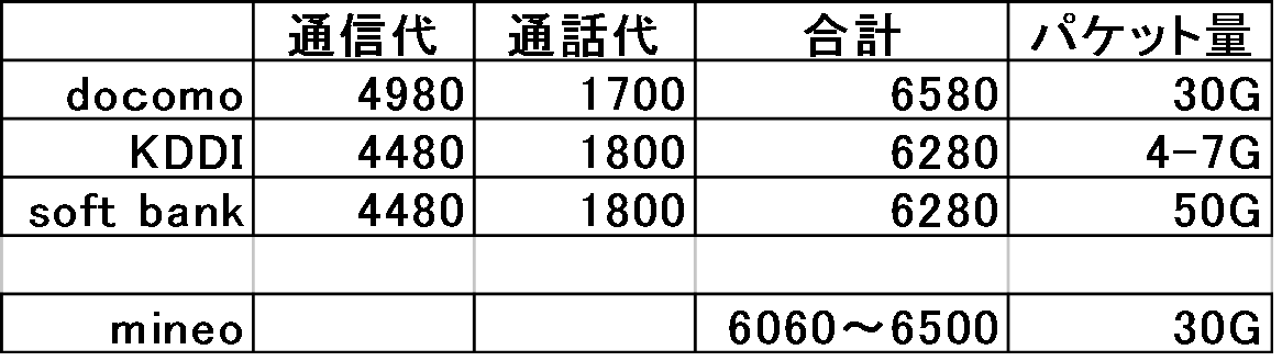 f:id:ZiLchan:20200919141236p:plain