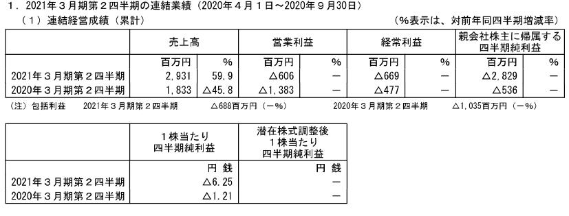 f:id:ZiLchan:20210110141609p:plain