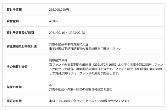f:id:ZiLchan:20210125094055p:plain