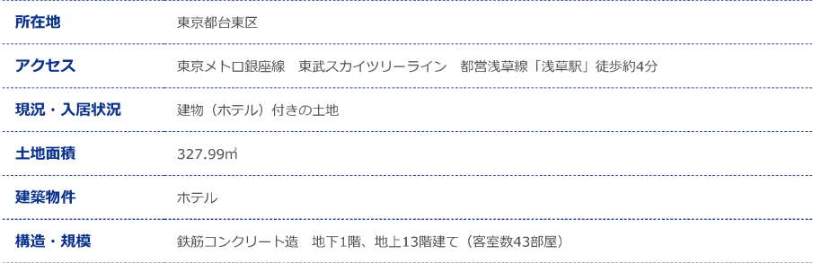 f:id:ZiLchan:20210204080529p:plain