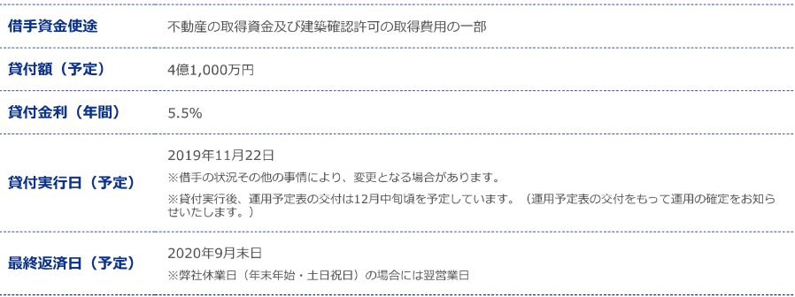f:id:ZiLchan:20210204081149p:plain