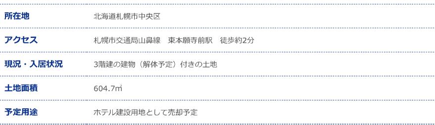 f:id:ZiLchan:20210204081225p:plain