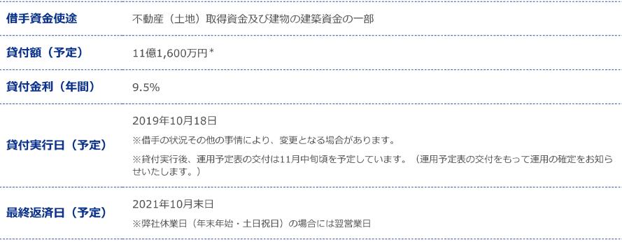 f:id:ZiLchan:20210204082017p:plain
