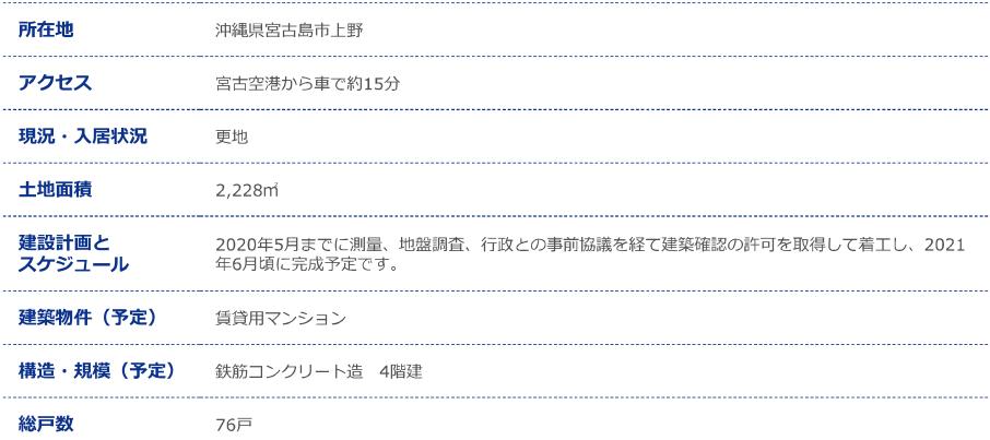 f:id:ZiLchan:20210204082116p:plain