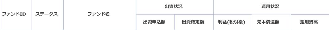 f:id:ZiLchan:20210210092758p:plain