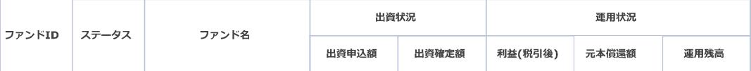 f:id:ZiLchan:20210210093009p:plain