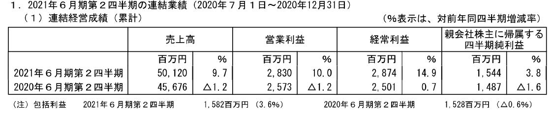 f:id:ZiLchan:20210221082528p:plain