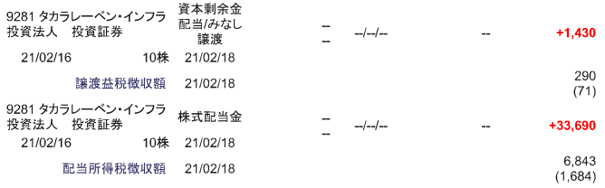 f:id:ZiLchan:20210221120415p:plain