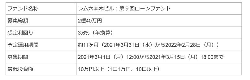 f:id:ZiLchan:20210222122643p:plain