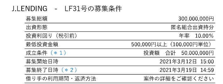 f:id:ZiLchan:20210305152410p:plain
