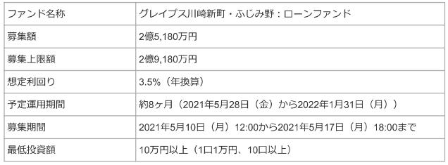 f:id:ZiLchan:20210430120455p:plain