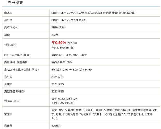 f:id:ZiLchan:20210506170140p:plain