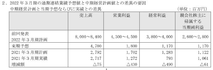 f:id:ZiLchan:20210516081045p:plain