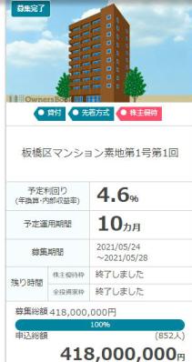 f:id:ZiLchan:20210524180804p:plain