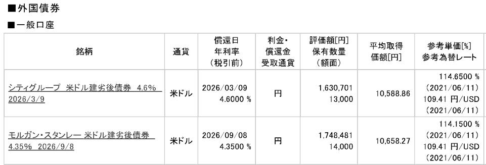 f:id:ZiLchan:20210613080638p:plain