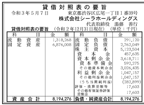 f:id:ZiLchan:20210702074457p:plain