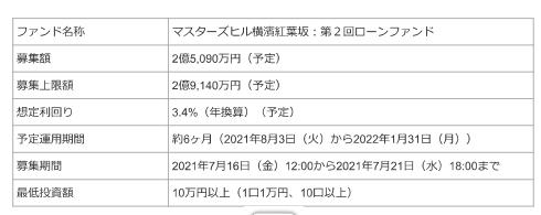 f:id:ZiLchan:20210707121736p:plain