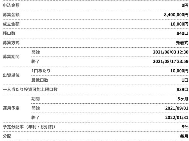 f:id:ZiLchan:20210720122314p:plain