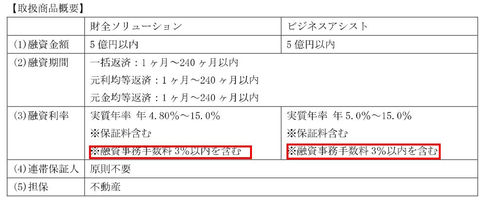 f:id:ZiLchan:20210721080759p:plain