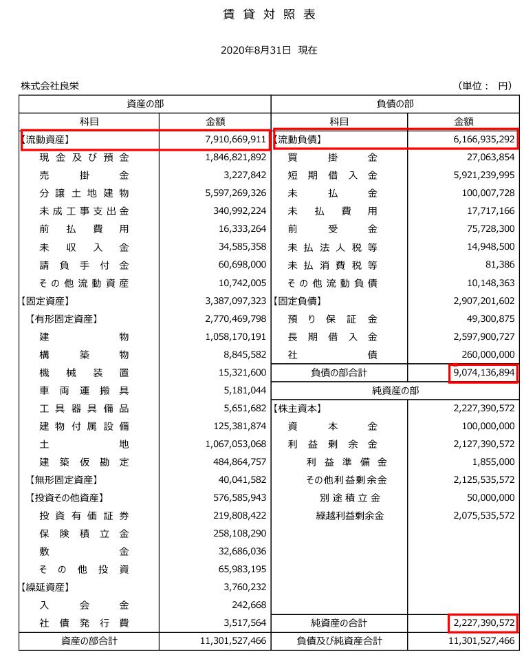 f:id:ZiLchan:20210808084846p:plain