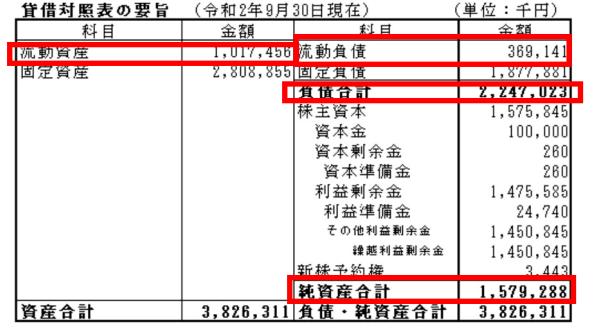 f:id:ZiLchan:20210808085232p:plain