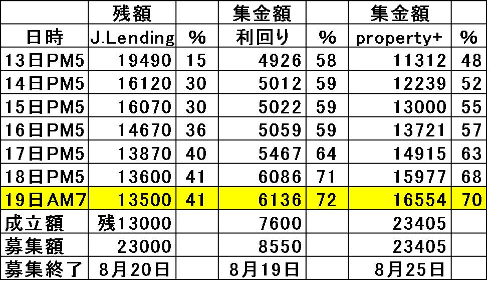 f:id:ZiLchan:20210819071630p:plain