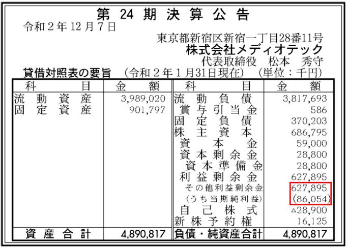 f:id:ZiLchan:20210911083852p:plain