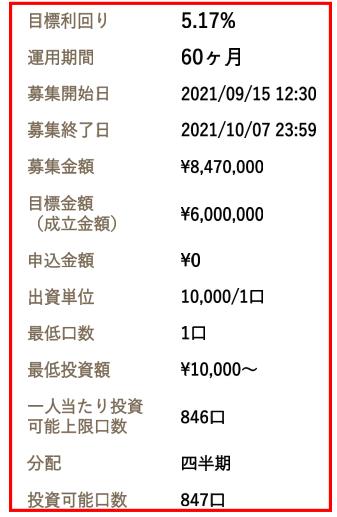 f:id:ZiLchan:20210911085909p:plain