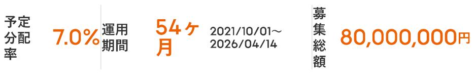 f:id:ZiLchan:20210916194014p:plain