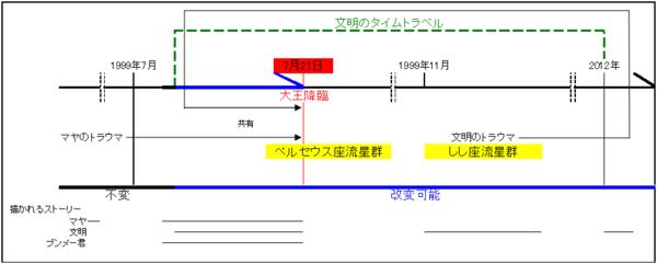 f:id:Zucce:20100902005452j:image