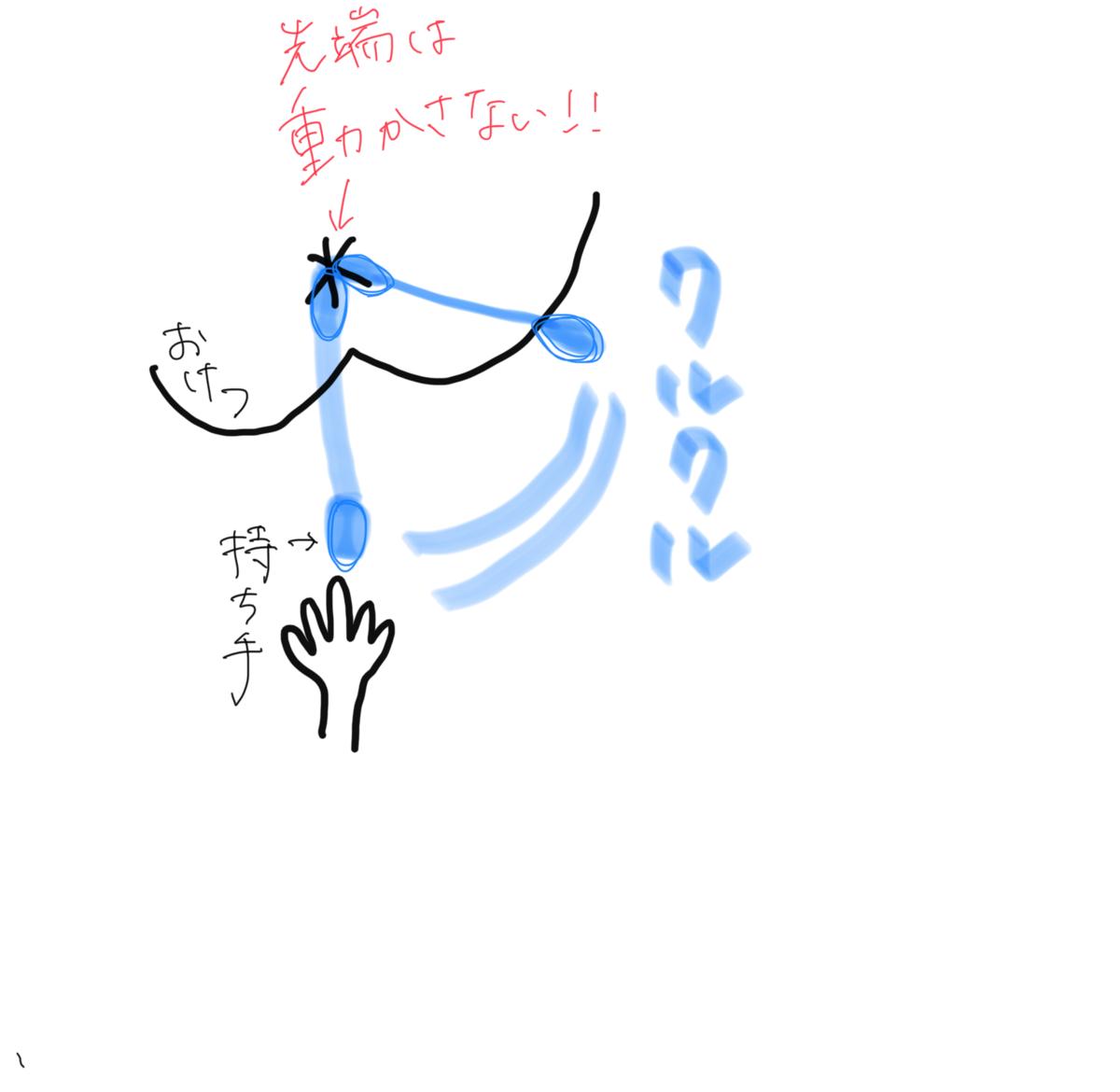 f:id:a-a-chan:20191009004824p:plain