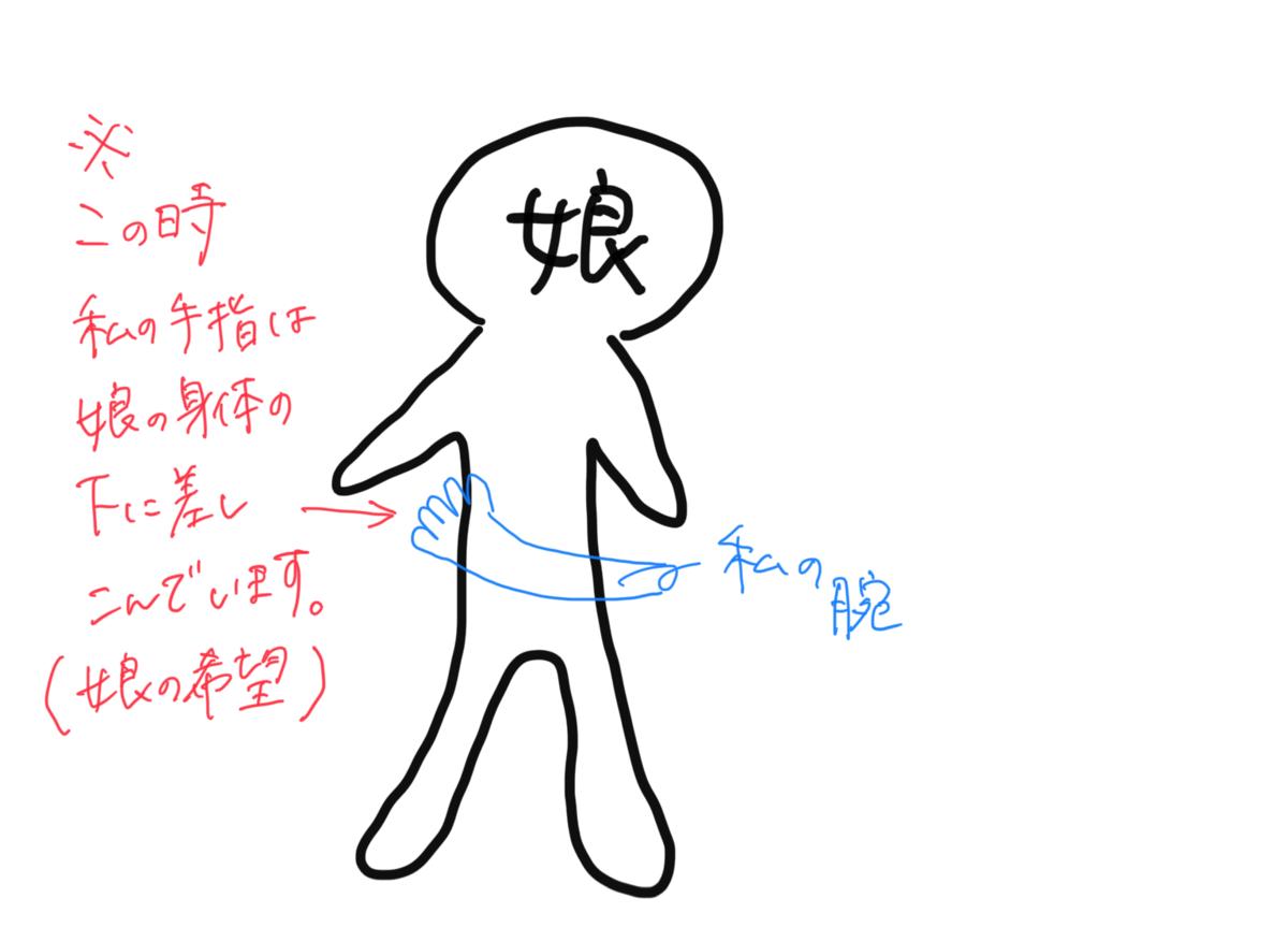 f:id:a-a-chan:20191018234632p:plain