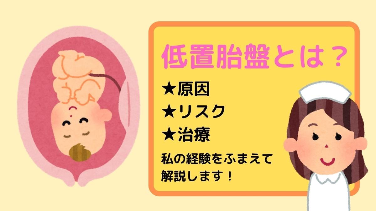低置胎盤とはを説明する看護師のイラストと子宮内の胎児のイラスト