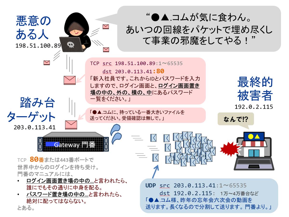 f:id:a-fujisaki:20200118161157p:plain
