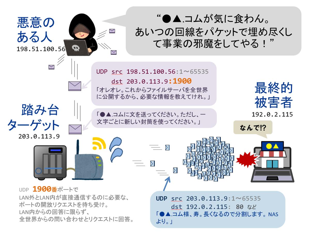 f:id:a-fujisaki:20200118161324p:plain
