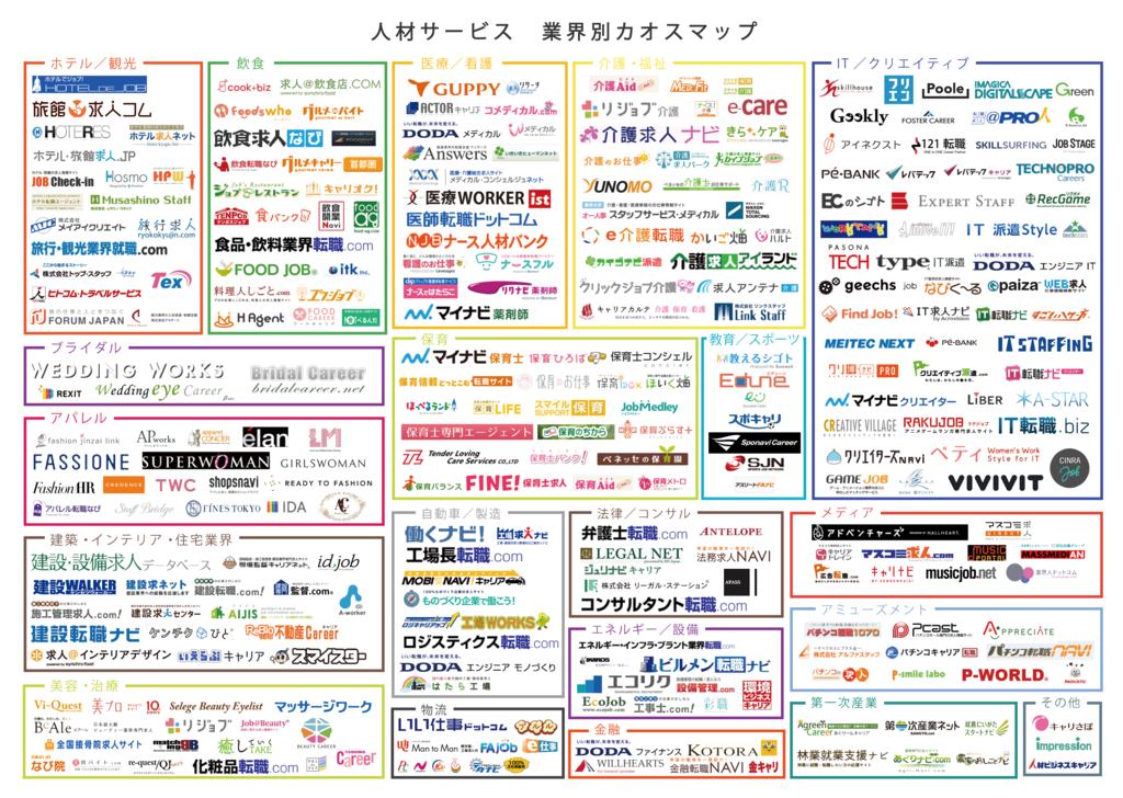 f:id:a-funatogawa:20171013220902p:plain