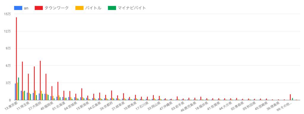 f:id:a-funatogawa:20171229180911p:plain
