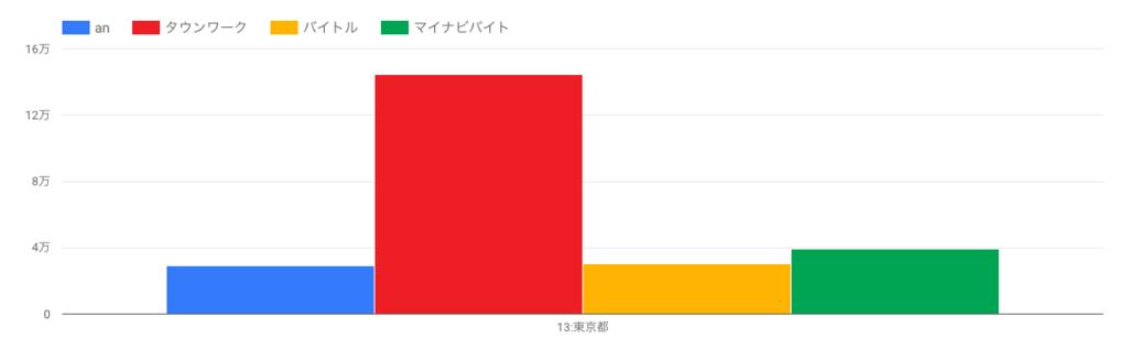 f:id:a-funatogawa:20171229180951p:plain