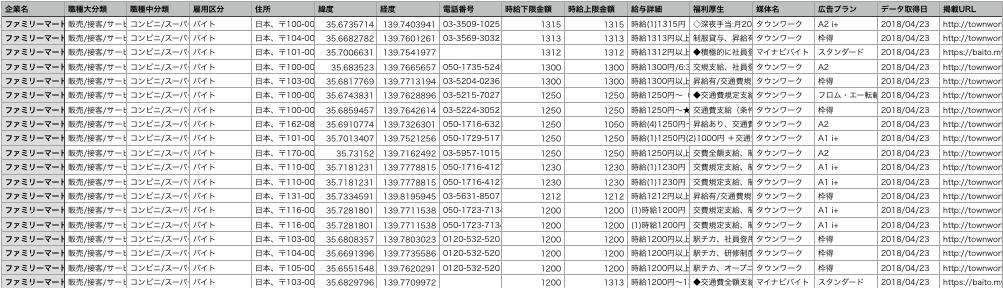 f:id:a-funatogawa:20180507182440p:plain