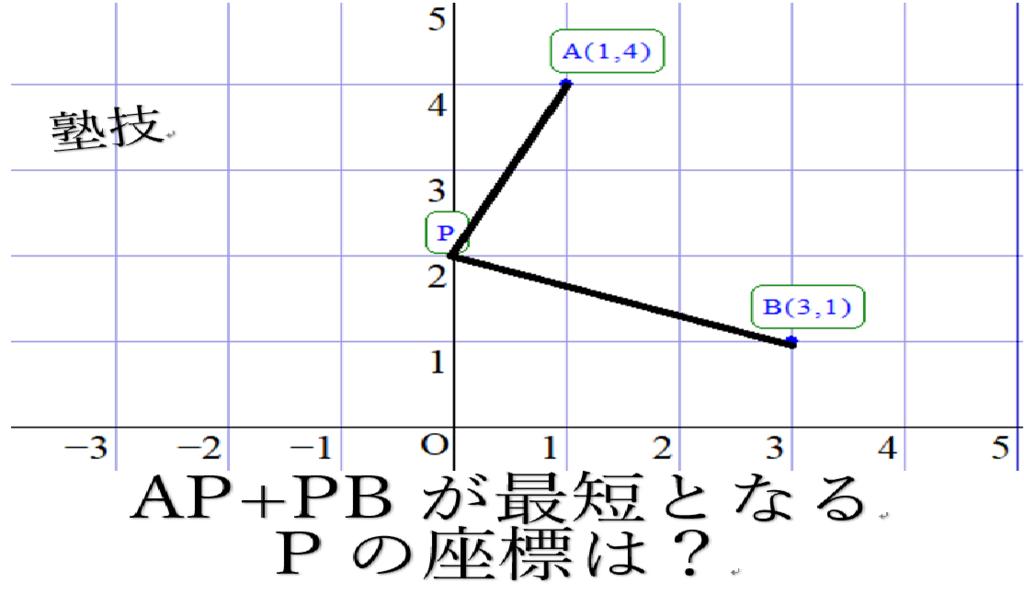 f:id:a-hiro353:20180728021215p:plain