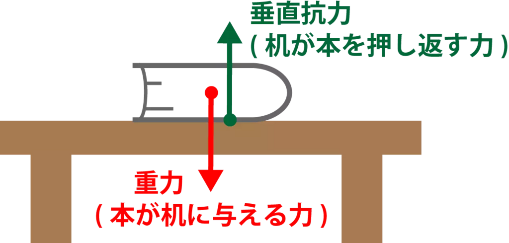 f:id:a-hiro353:20180729220614p:plain