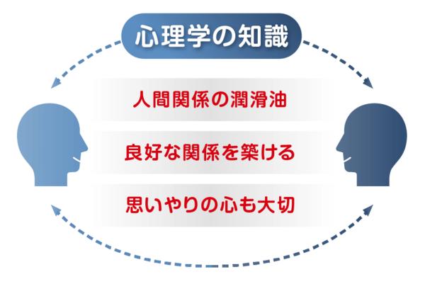 f:id:a-hiro353:20180730114509p:plain