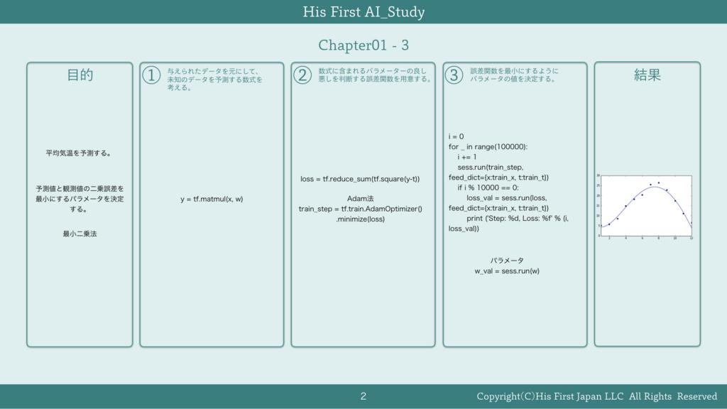 f:id:a-j1b1k1:20170718002258j:plain