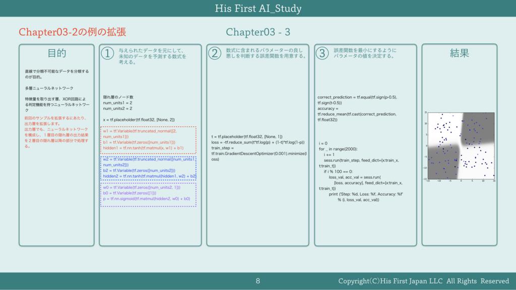 f:id:a-j1b1k1:20170805213851j:plain